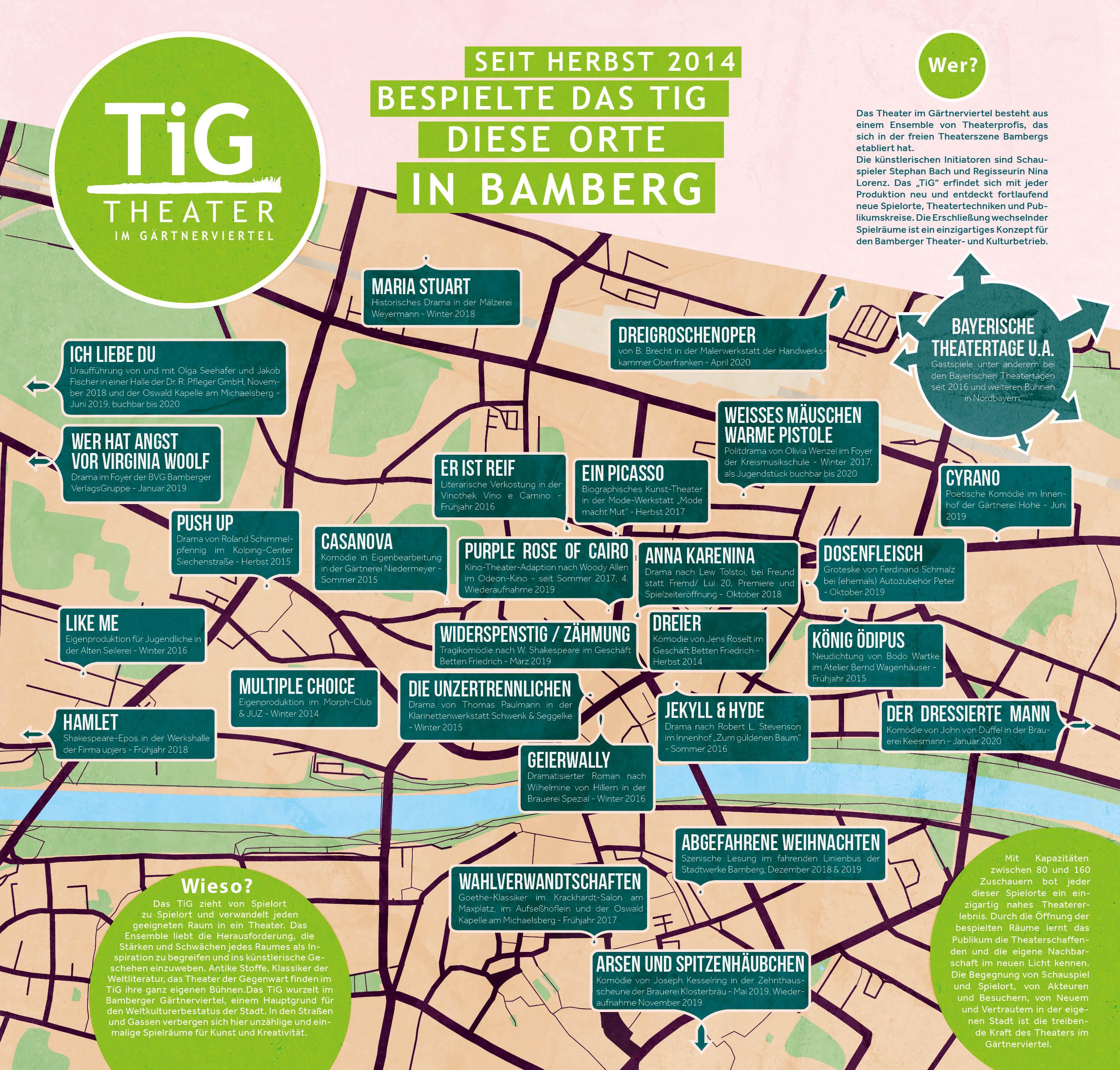 TiG - Karte der Spielorte